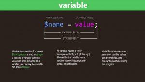 Belajar Variable PHP