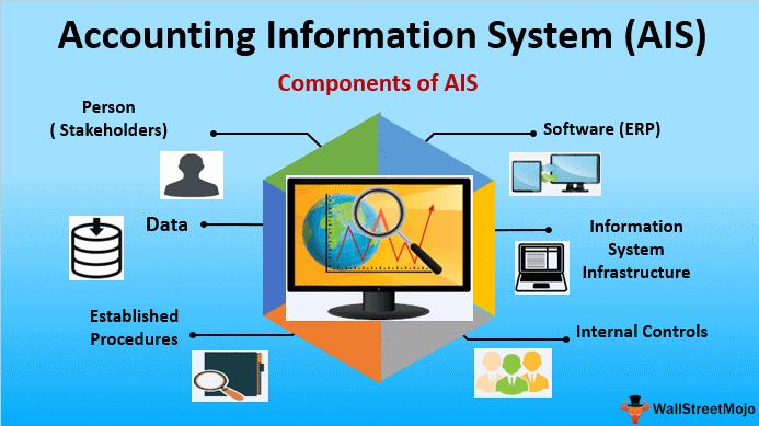 Download Sistem Informasi Akuntansi Berbasis Web Codeigniter