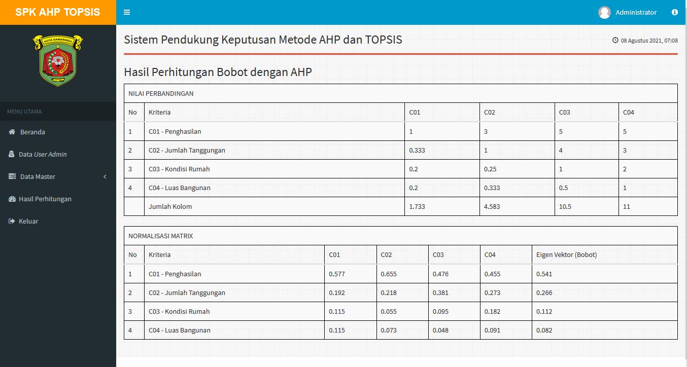 Aplikasi AHP-TOPSIS bobot